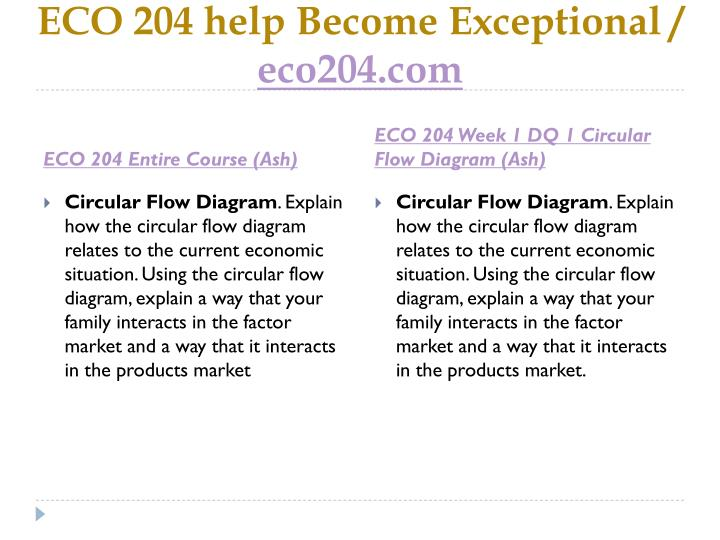 Eco 204 help become exceptional eco204 com1