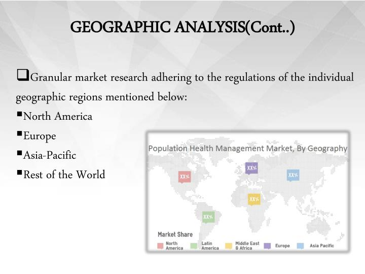 GEOGRAPHIC ANALYSIS(Cont..)