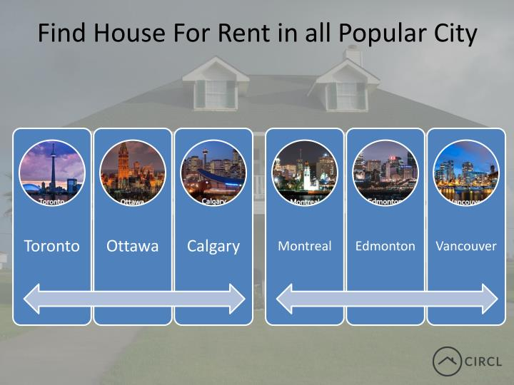 Find House For Rent in