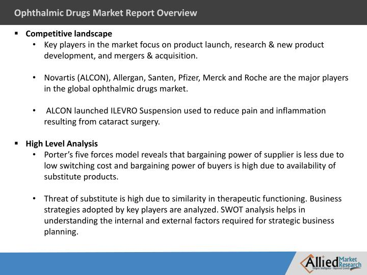 Ophthalmic Drugs Market Report Overview
