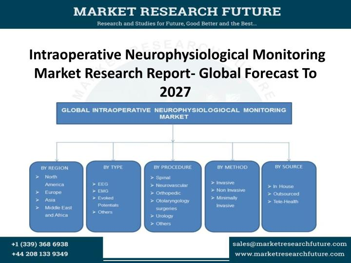 intraoperative neurophysiological monitoring market research report global forecast to 2027 n.
