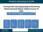 intraoperative neurophysiological monitoring market research report global forecast to 2027