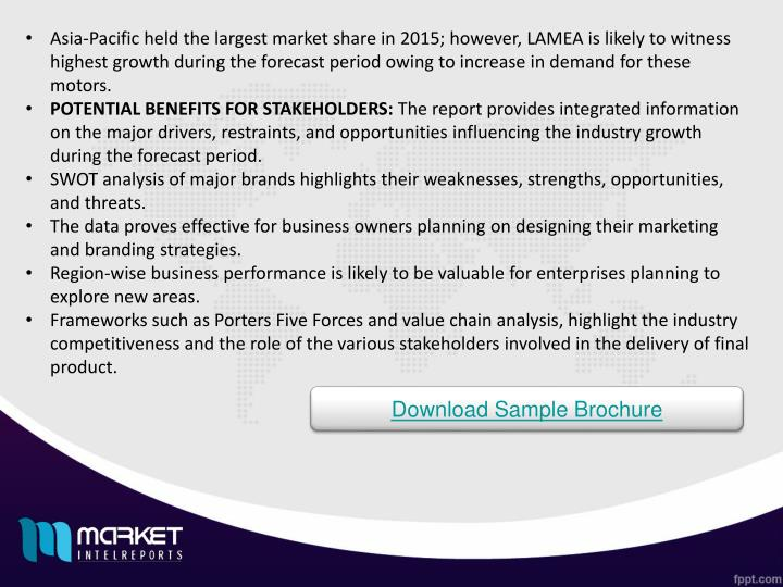 Asia-Pacific held the largest market share in 2015; however, LAMEA is likely to witness highest growth during the forecast period owing to increase in demand for these motors.