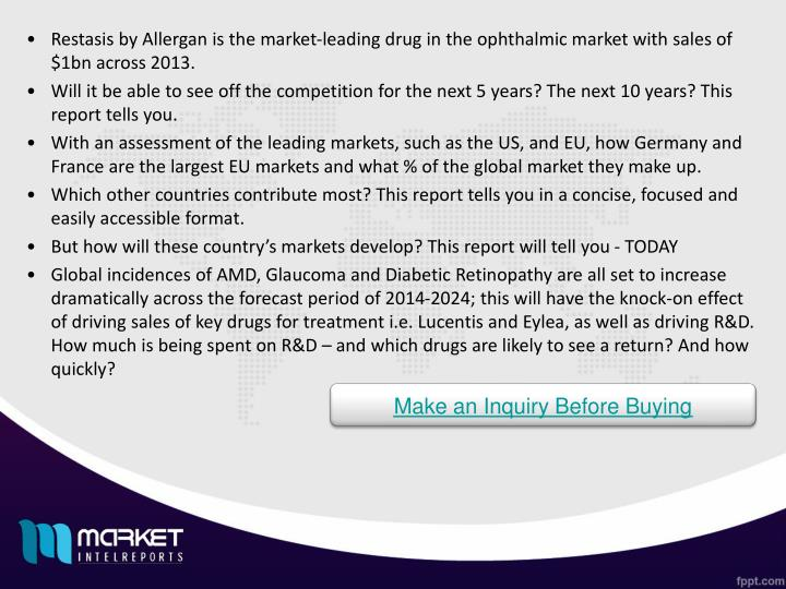 Restasis by Allergan is the market-leading drug in the ophthalmic market with sales of $1bn across 2013.