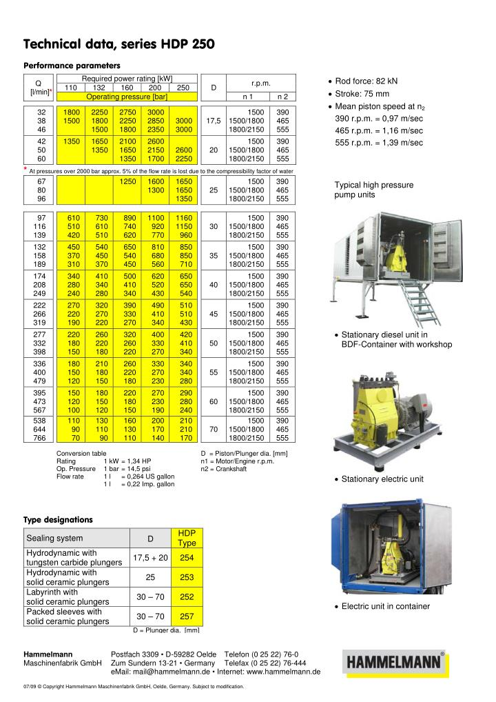 Technical data, series HDP 250