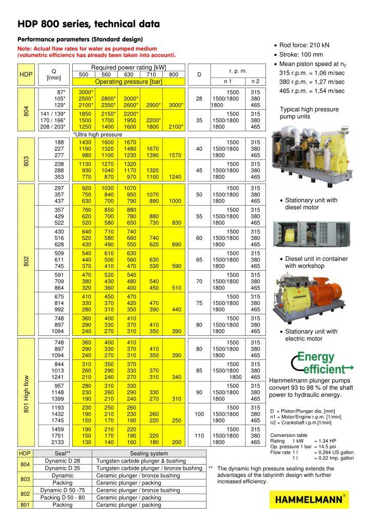 HDP 800 series, technical data