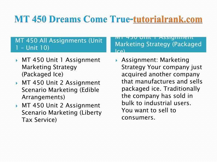 Mt 450 dreams come true tutorialrank com1