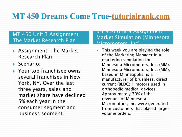 MT 450 Dreams Come True
