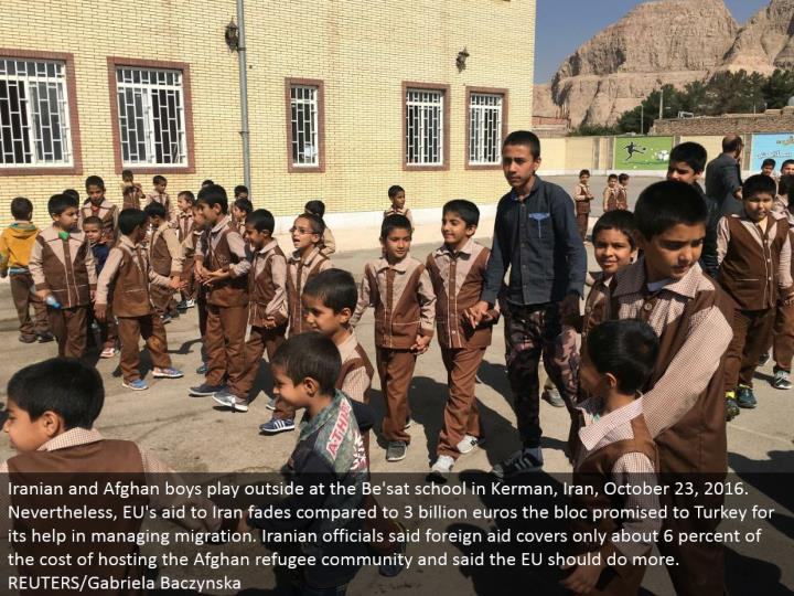 Iranian and Afghan young men play outside at the Be'sat school in Kerman, Iran, October 23, 2016. By and by, EU's guide to Iran blurs contrasted with 3 billion euros the coalition guaranteed to Turkey for its assistance in overseeing relocation. Iranian authorities said remote guide covers just in regards to 6 percent of the cost of facilitating the Afghan evacuee group and said the EU ought to accomplish more.  REUTERS/Gabriela Baczynska