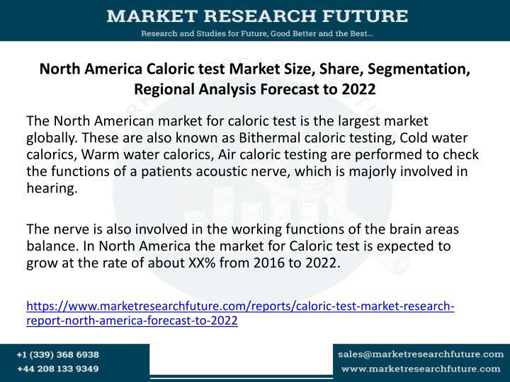 North America Caloric test Market Size, Share, Segmentation,