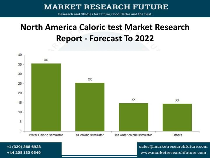 north america caloric test market research report forecast to 2022 n.