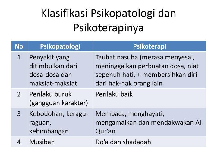 Klasifikasi Psikopatologi dan Psikoterapinya