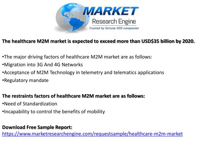 The healthcare M2M market is expected to exceed more than USD$35 billion by 2020.