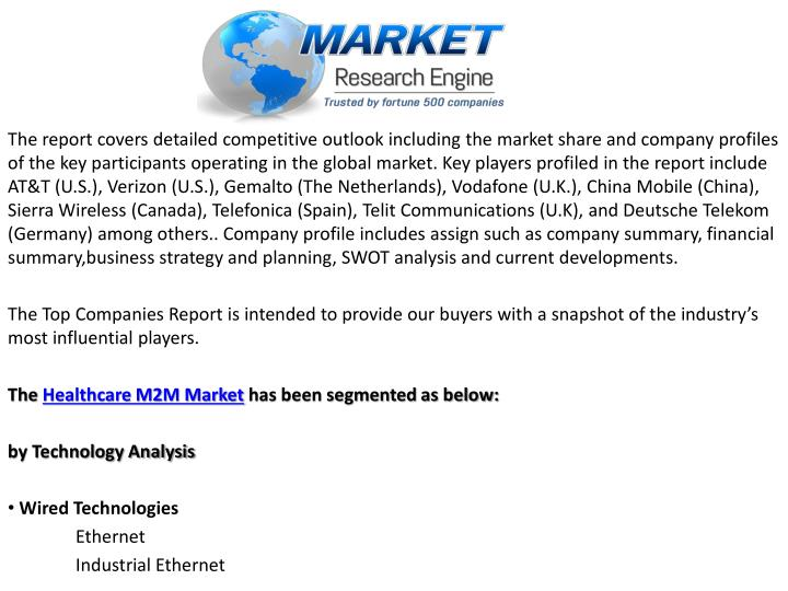 The report covers detailed competitive outlook including the market share and company profiles of the key participants operating in the global market. Key players profiled in the report include AT&T (U.S.), Verizon (U.S.),