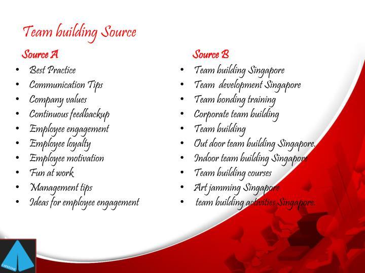 Team building Source