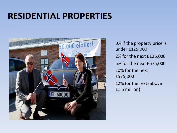 0% if the property price is under £125,000