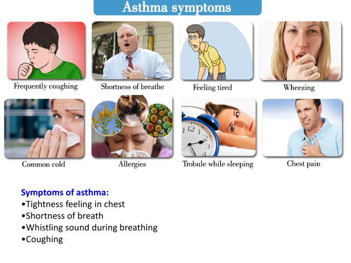 Symptoms of asthma: