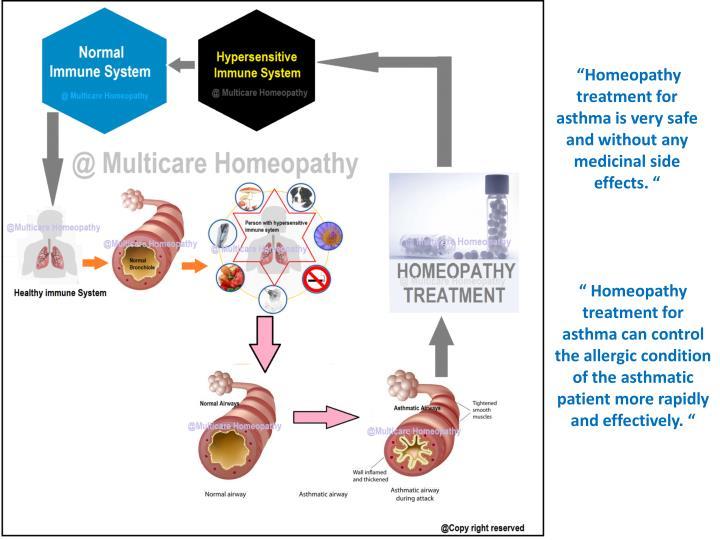 """Homeopathy"