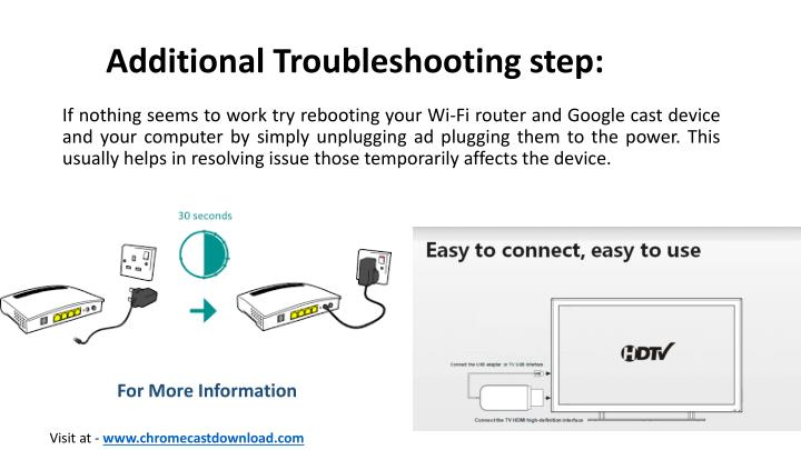 Additional Troubleshooting step: