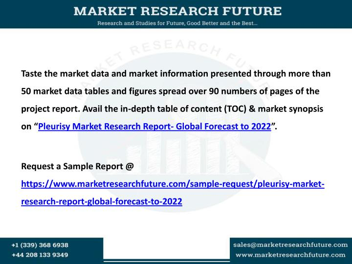 Taste the market data and market information presented through more than