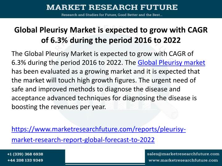 Global pleurisy market is expected to grow with cagr of 6 3 during the period 2016 to 2022