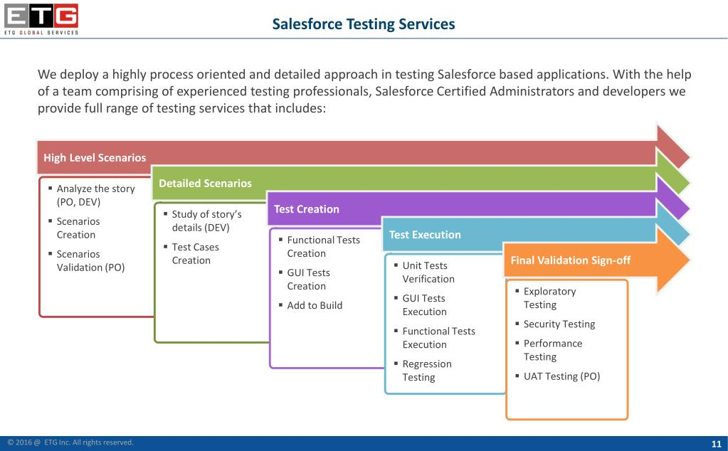 PPT - Salesforce Support Services | Etisbew PowerPoint