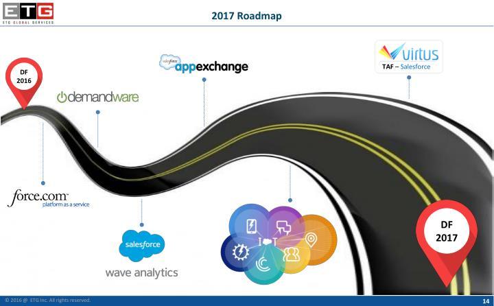 2017 Roadmap