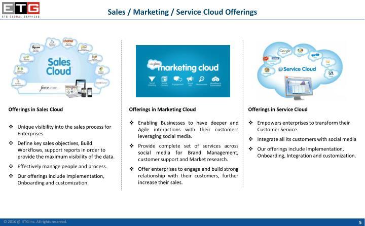 Sales / Marketing / Service Cloud Offerings