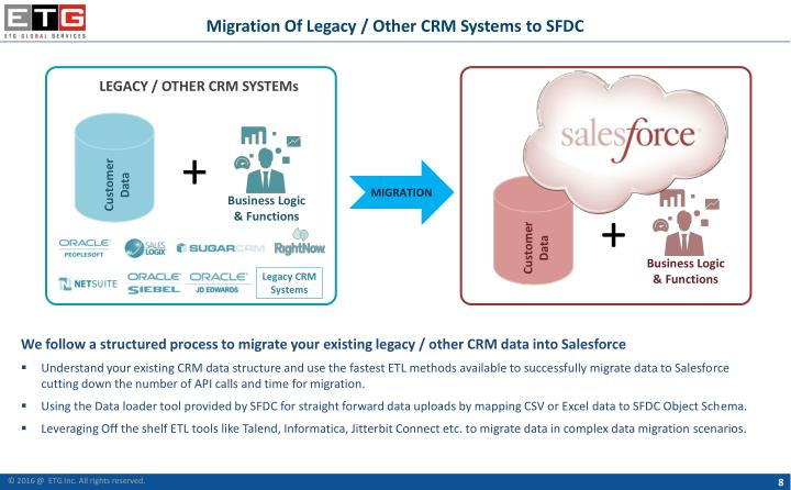 Migration Of Legacy / Other CRM Systems to SFDC