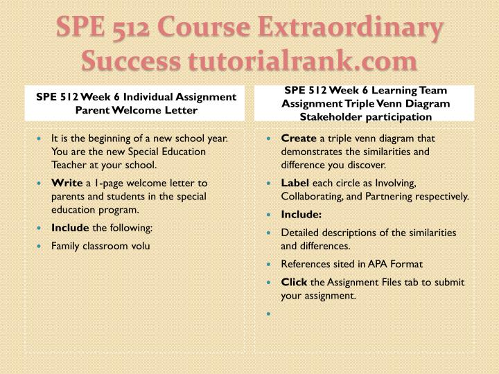 SPE 512 Week 6 Individual Assignment Parent Welcome Letter