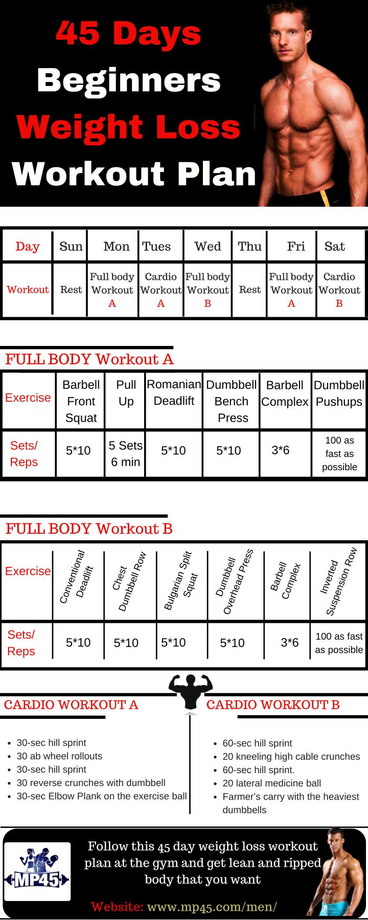 PPT - Burn Fat Fast With These 45 Day Weight Loss Workout