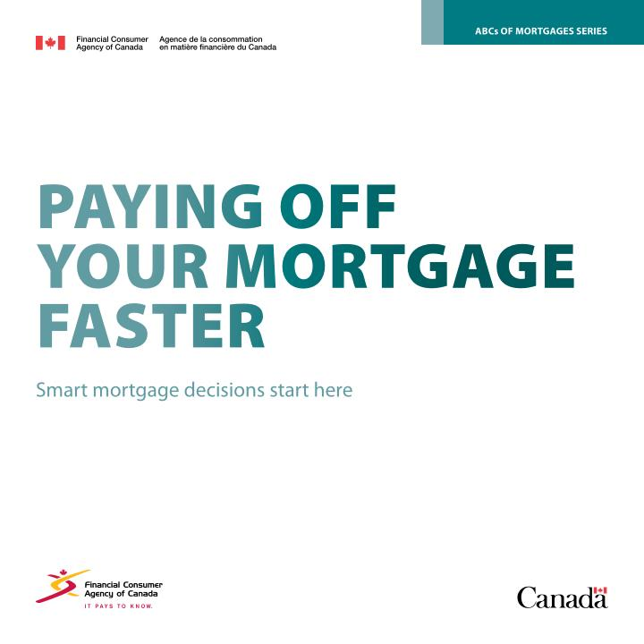ABCs of MortgAges series