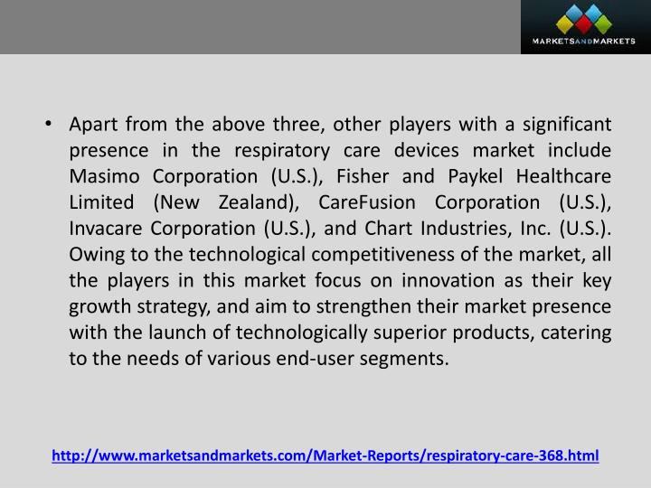 Apart from the above three, other players with a significant presence in the respiratory care devices market include