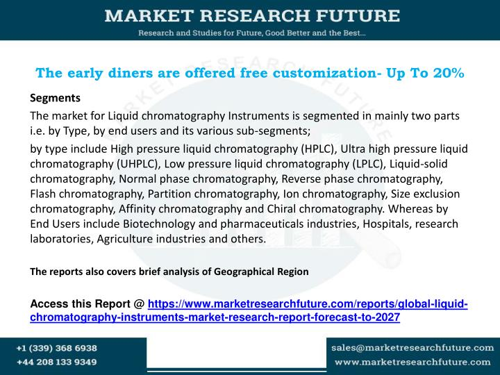 The early diners are offered free customization- Up To 20%