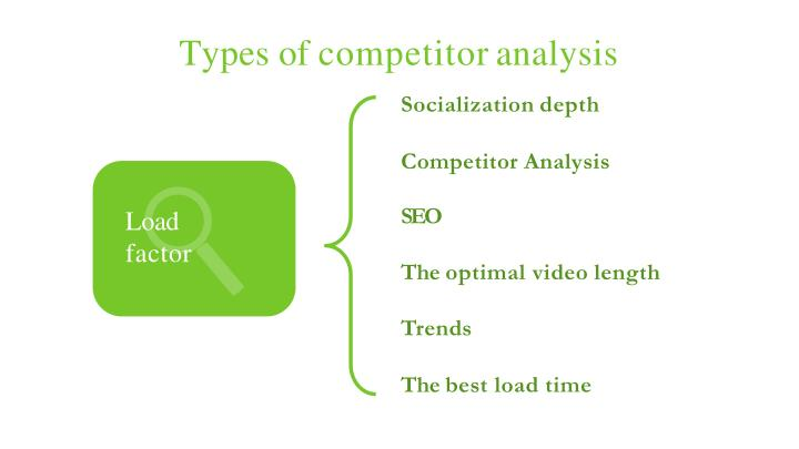 Types of competitor analysis