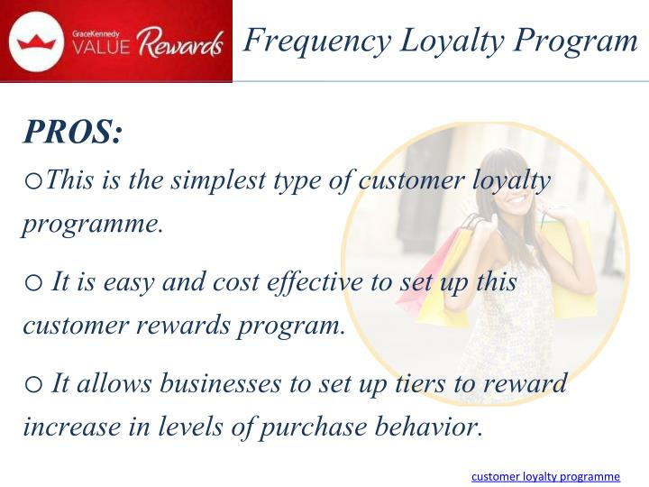 Frequency Loyalty Program