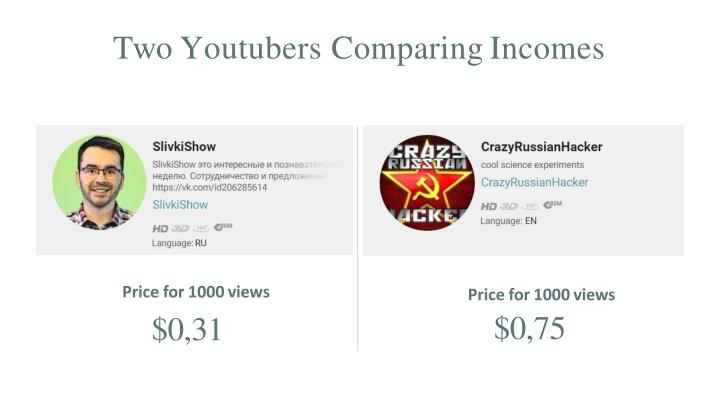 Two Youtubers Comparing Incomes