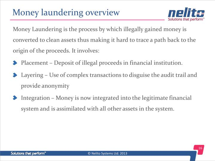 Money laundering overview
