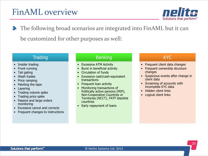 FinAML overview