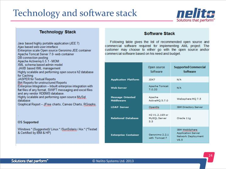 Technology and software stack