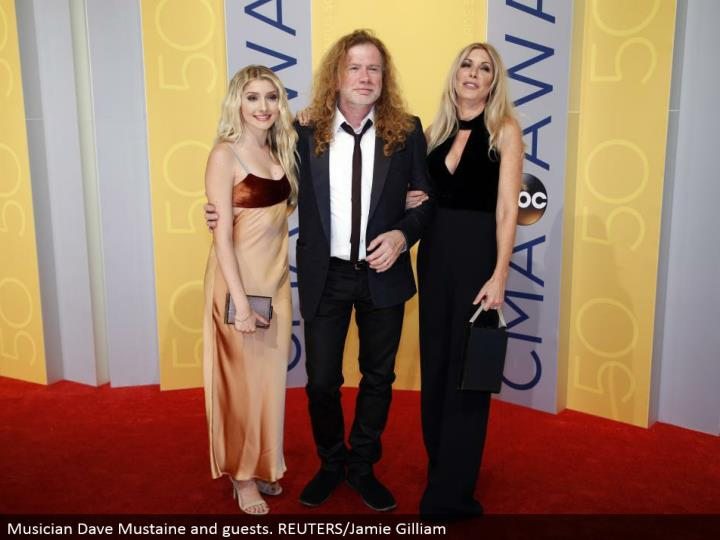 Musician Dave Mustaine and visitors. REUTERS/Jamie Gilliam