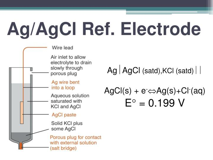 Ag/AgCl Ref. Electrode