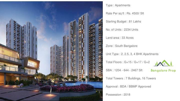 Type : Apartments