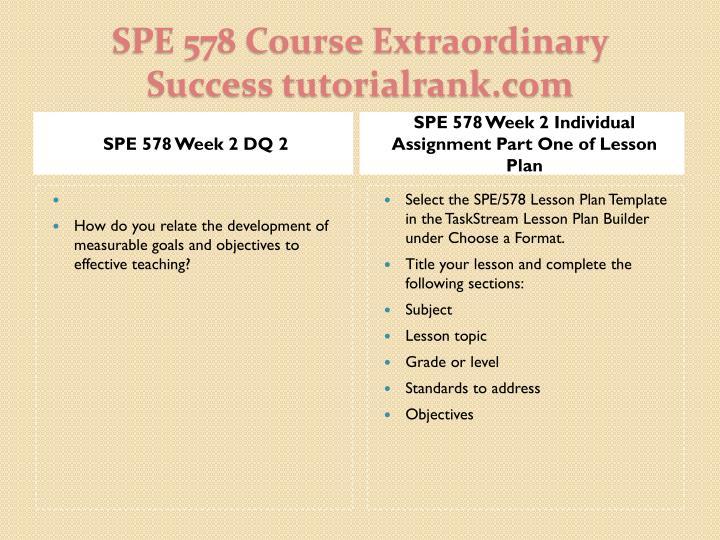 SPE 578 Week 2 DQ 2