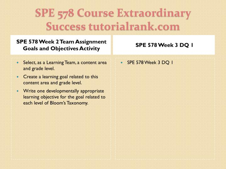 SPE 578 Week 2 Team Assignment Goals and Objectives Activity