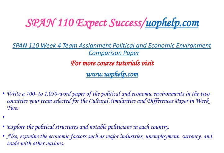 SPAN 110 Expect Success/