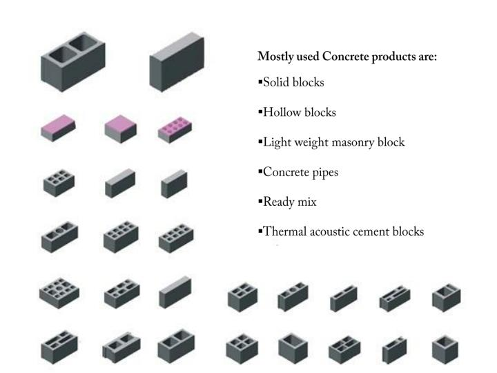Mostly used Concrete products are: