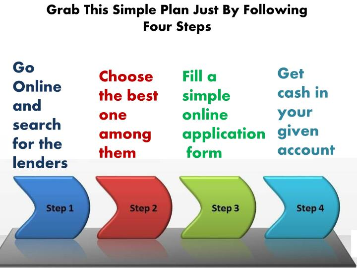 Grab This Simple Plan Just By Following Four Steps