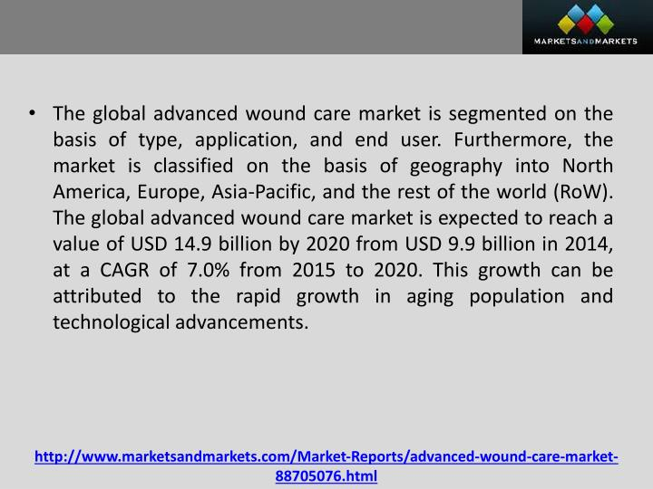 The global advanced wound care market is segmented on the basis of type, application, and end user. Furthermore, the market is classified on the basis of geography into North America, Europe, Asia-Pacific, and the rest of the world (