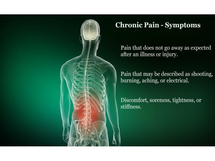 Neuropathic chronic pain management at trucare pharmacy
